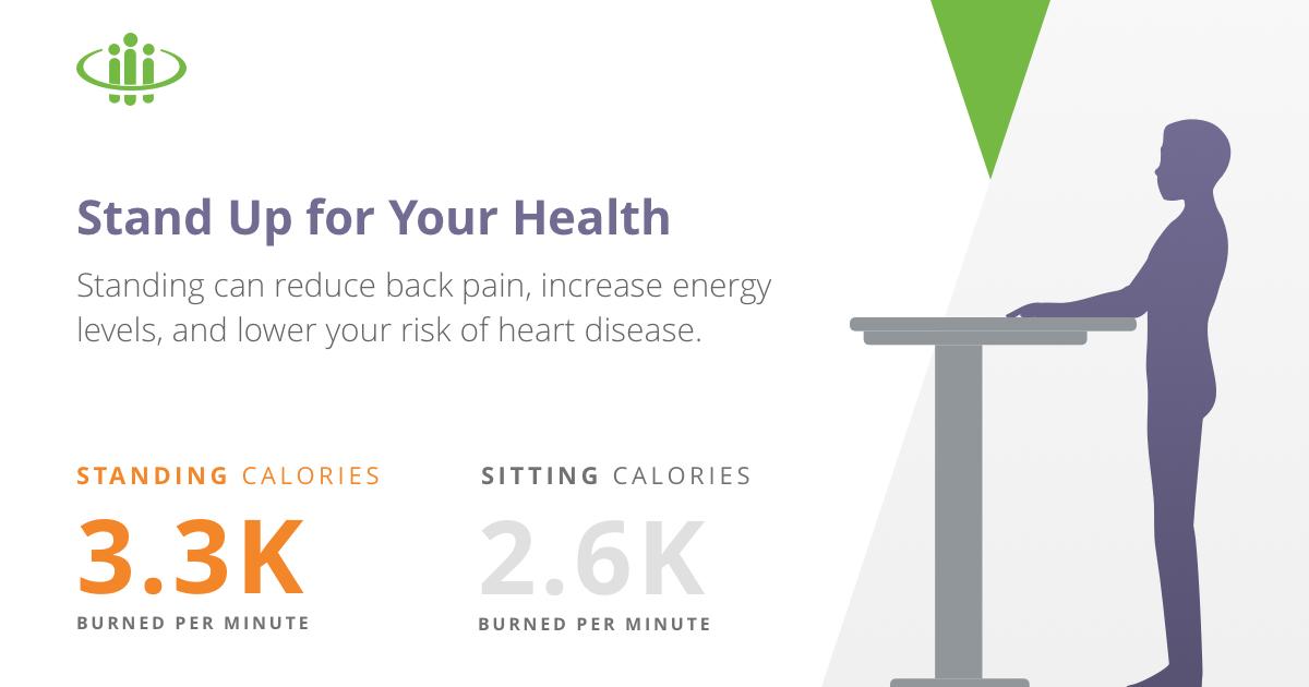 Benefits of Standing Desks at Work | Physicians Health Plan