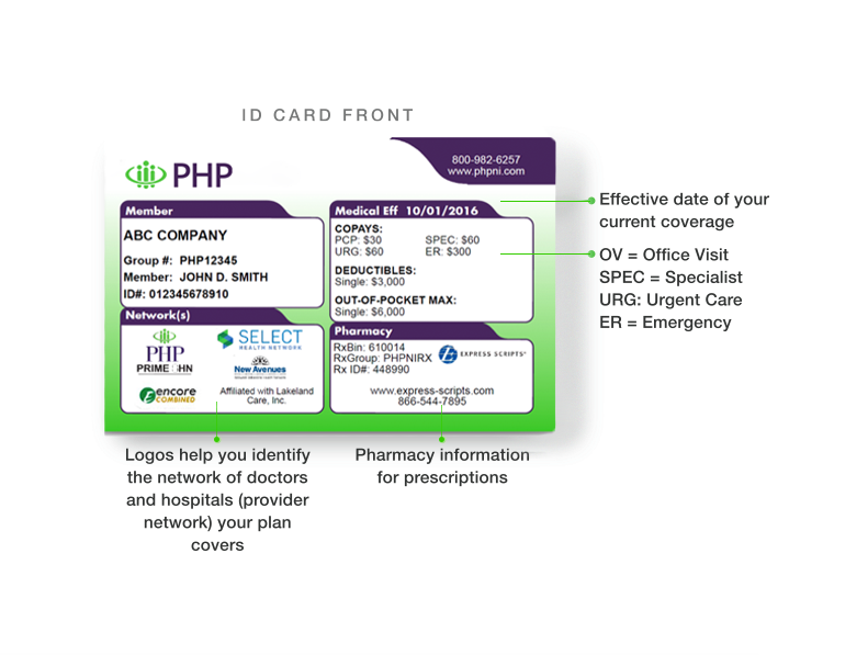 ID Cards | Physicians Health Plan